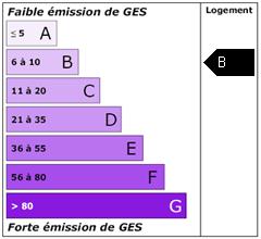 Emission de gaz à effet de serre : B